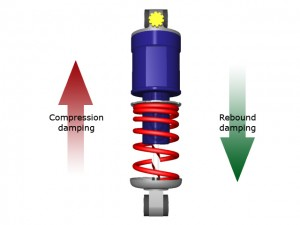 compressionrebounddamping